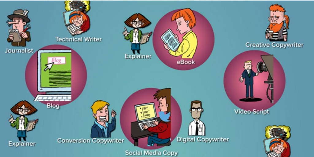 Different-content-writing-technical-social-digital-script-explainer-content-writer