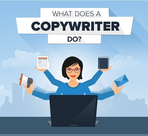 copywriting-multiple-knowledge